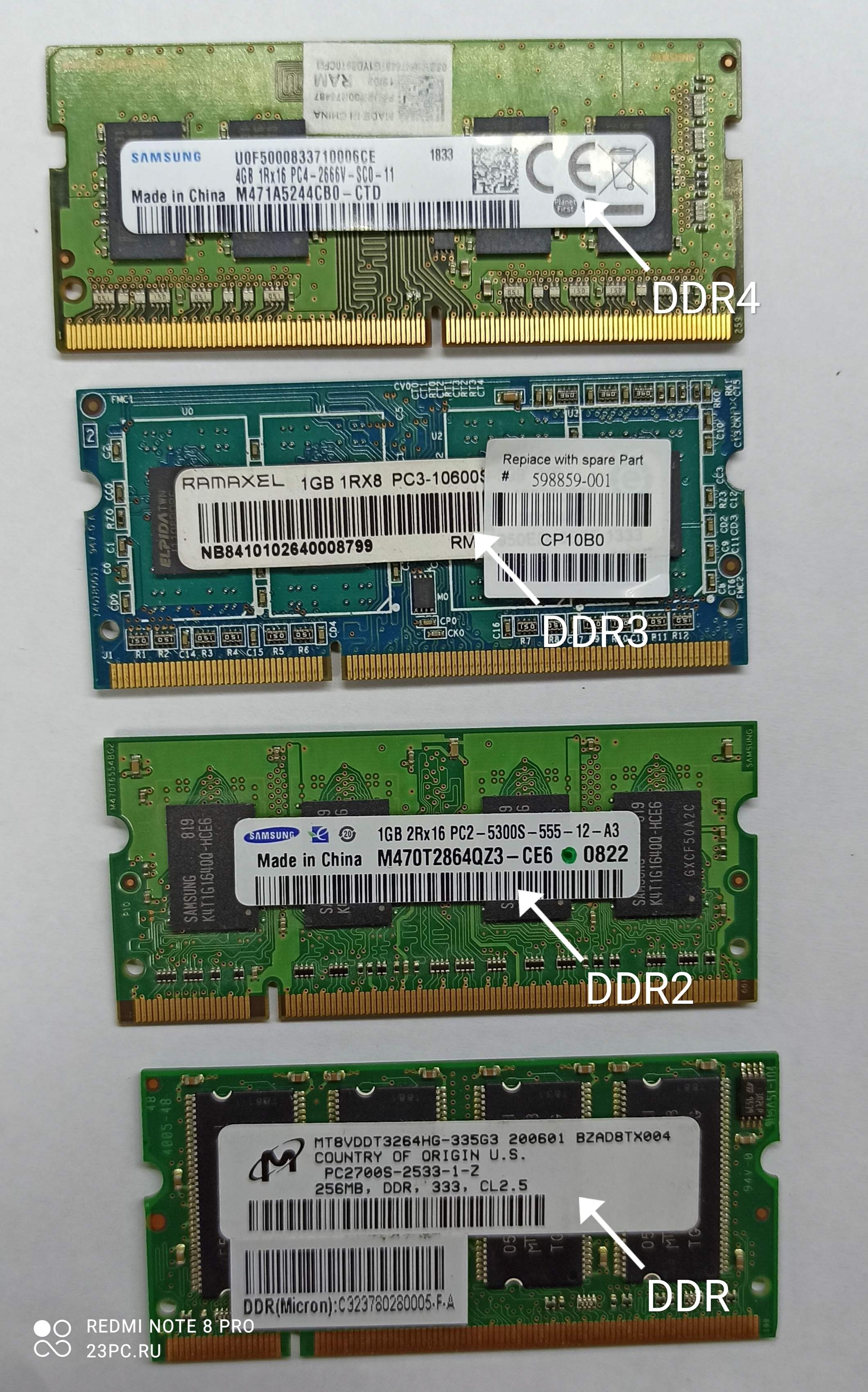 Типы оперативной памяти ноутбука